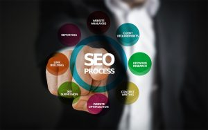 Find The Right Social Media Marketing Expert For Your Business